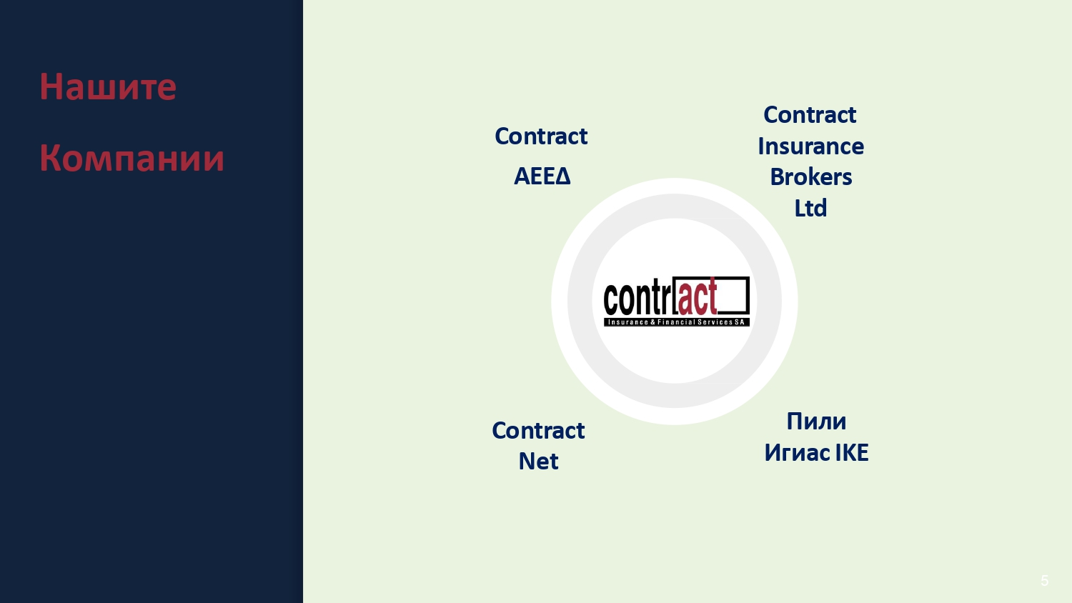 Contract Group_2020 presentation_page-0005